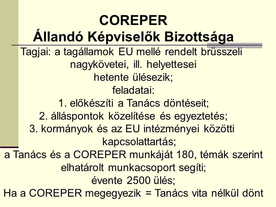 COREPER Állandó Képviselők Bizottsága Tagjai: a tagállamok EU mellé rendelt brüsszeli nagykövetei, ill.
