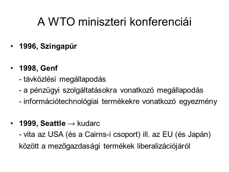 A WTO miniszteri konferenciái 1996, Szingapúr 1998, Genf - távközlési megállapodás - a pénzügyi szolgáltatásokra vonatkozó megállapodás - információte