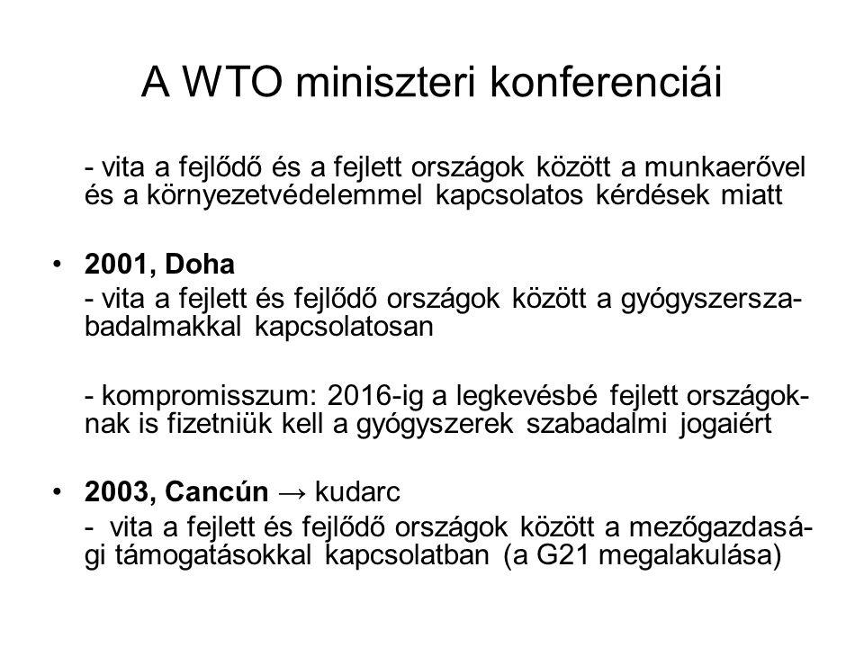 A WTO miniszteri konferenciái - vita a fejlődő és a fejlett országok között a munkaerővel és a környezetvédelemmel kapcsolatos kérdések miatt 2001, Do