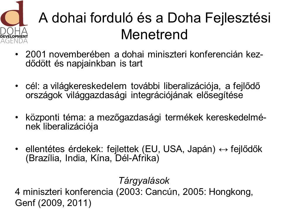 A dohai forduló és a Doha Fejlesztési Menetrend 2001 novemberében a dohai miniszteri konferencián kez- dődött és napjainkban is tart cél: a világkeres