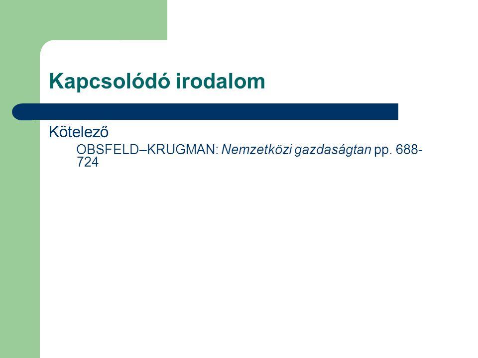 Kapcsolódó irodalom Kötelező OBSFELD–KRUGMAN: Nemzetközi gazdaságtan pp. 688- 724