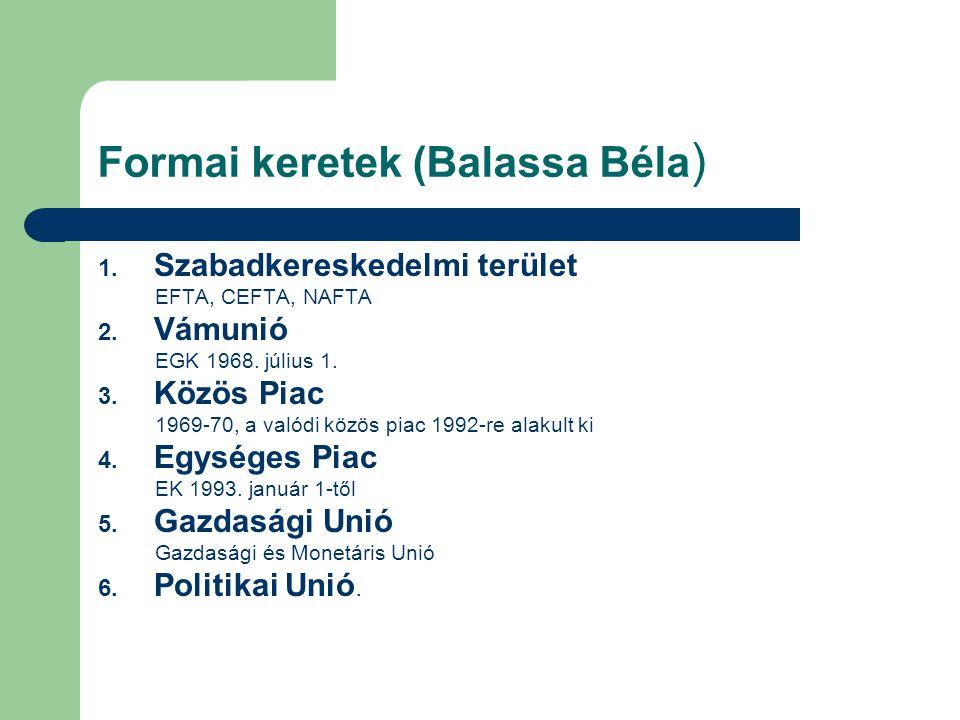 Formai keretek (Balassa Béla ) 1. Szabadkereskedelmi terület EFTA, CEFTA, NAFTA 2. Vámunió EGK 1968. július 1. 3. Közös Piac 1969-70, a valódi közös p