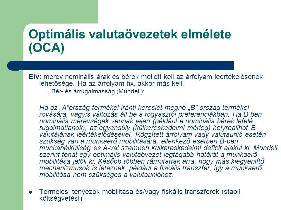 Optimális valutaövezetek elmélete (OCA) Elv: merev nominális árak és bérek mellett kell az árfolyam leértékelésének lehetősége. Ha az árfolyam fix, ak
