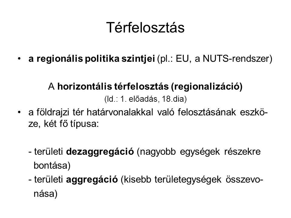 Térfelosztás a regionális politika szintjei (pl.: EU, a NUTS-rendszer) A horizontális térfelosztás (regionalizáció) (ld.: 1. előadás, 18.dia) a földra