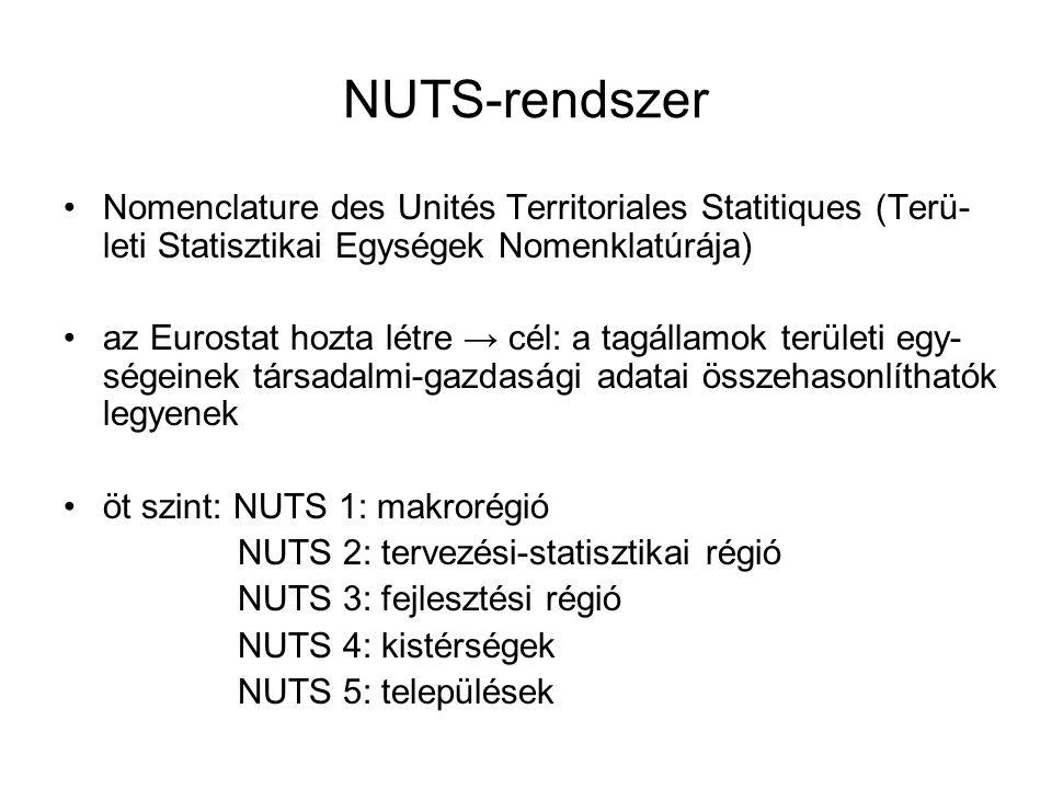NUTS-rendszer Nomenclature des Unités Territoriales Statitiques (Terü- leti Statisztikai Egységek Nomenklatúrája) az Eurostat hozta létre → cél: a tag