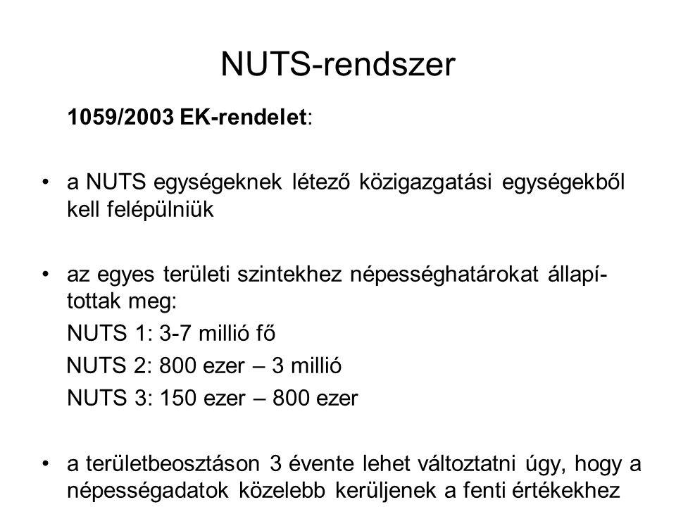 NUTS-rendszer 1059/2003 EK-rendelet: a NUTS egységeknek létező közigazgatási egységekből kell felépülniük az egyes területi szintekhez népességhatárok