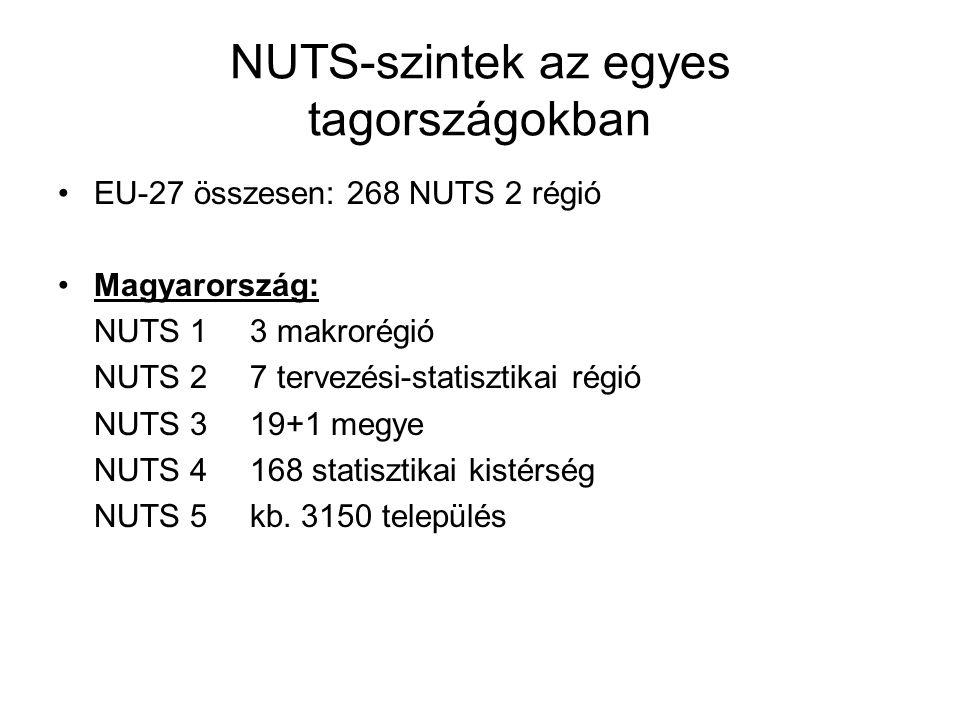 NUTS-szintek az egyes tagországokban EU-27 összesen: 268 NUTS 2 régió Magyarország: NUTS 13 makrorégió NUTS 27 tervezési-statisztikai régió NUTS 319+1