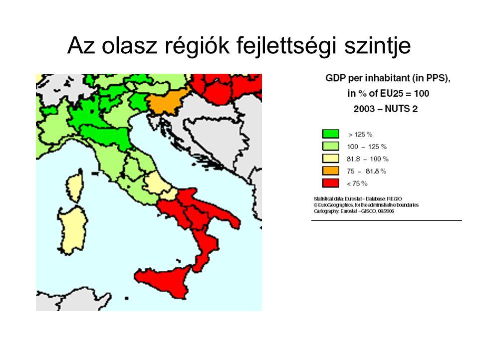 Az olasz régiók fejlettségi szintje