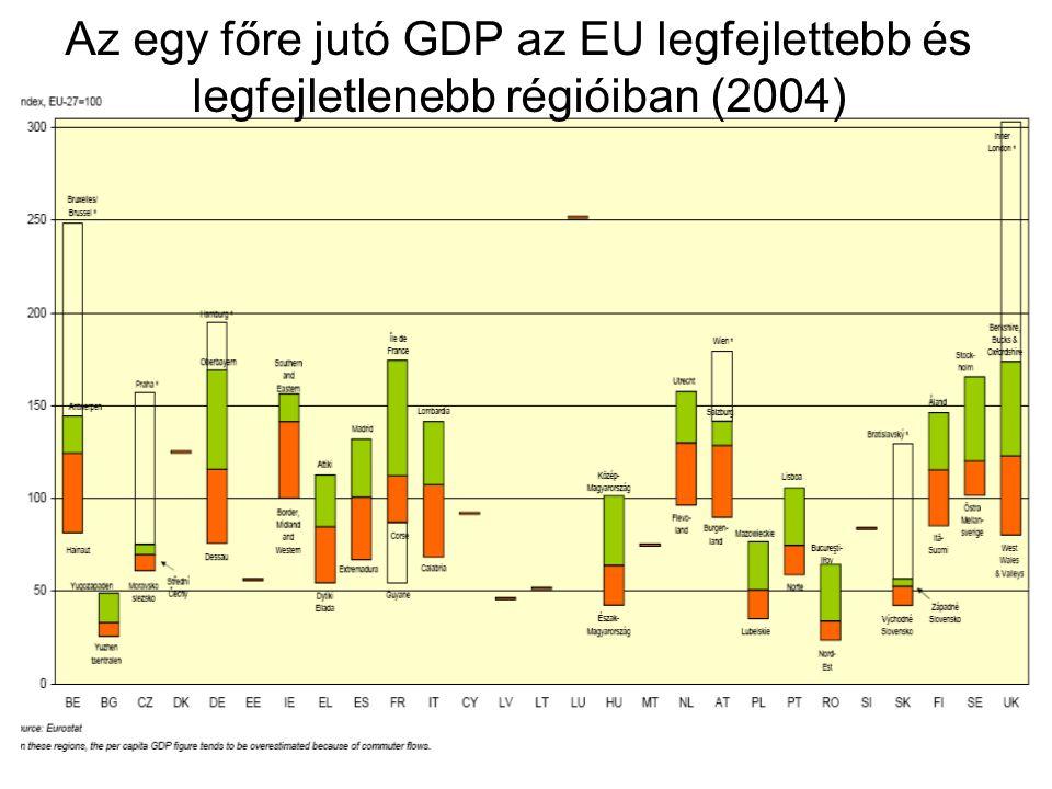 Az egy főre jutó GDP az EU legfejlettebb és legfejletlenebb régióiban (2004)