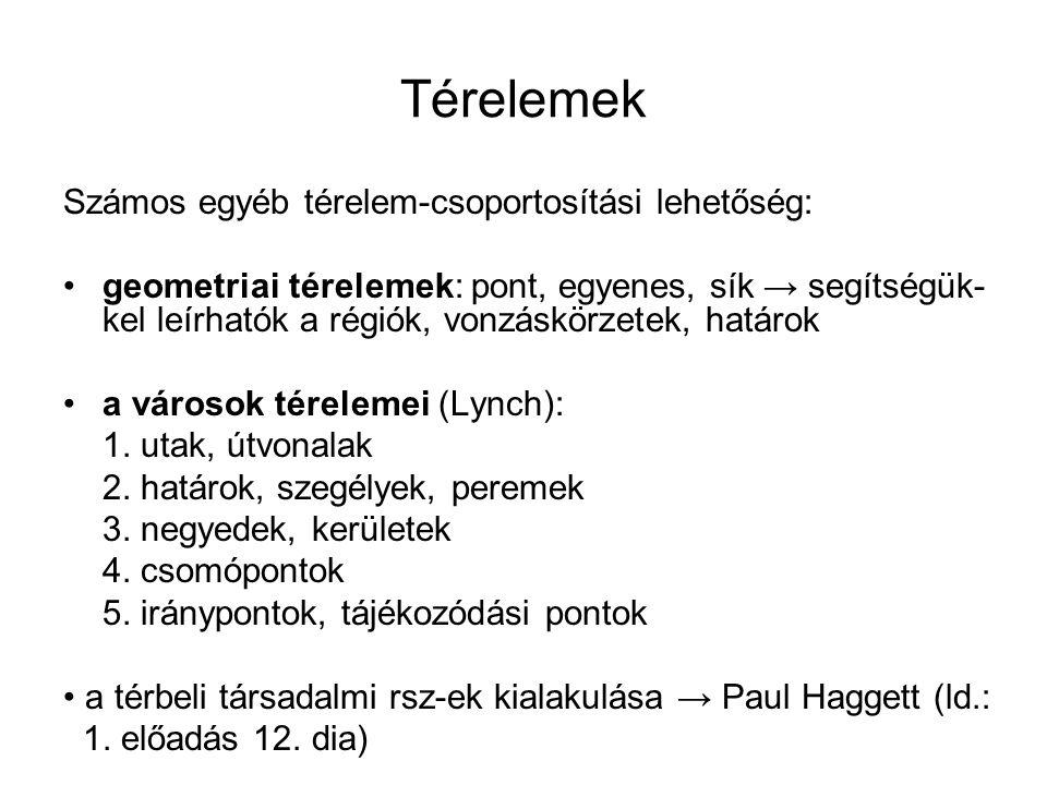 A csomóponti régiók kialakulásának folyamata Forrás: Haggett, 2001