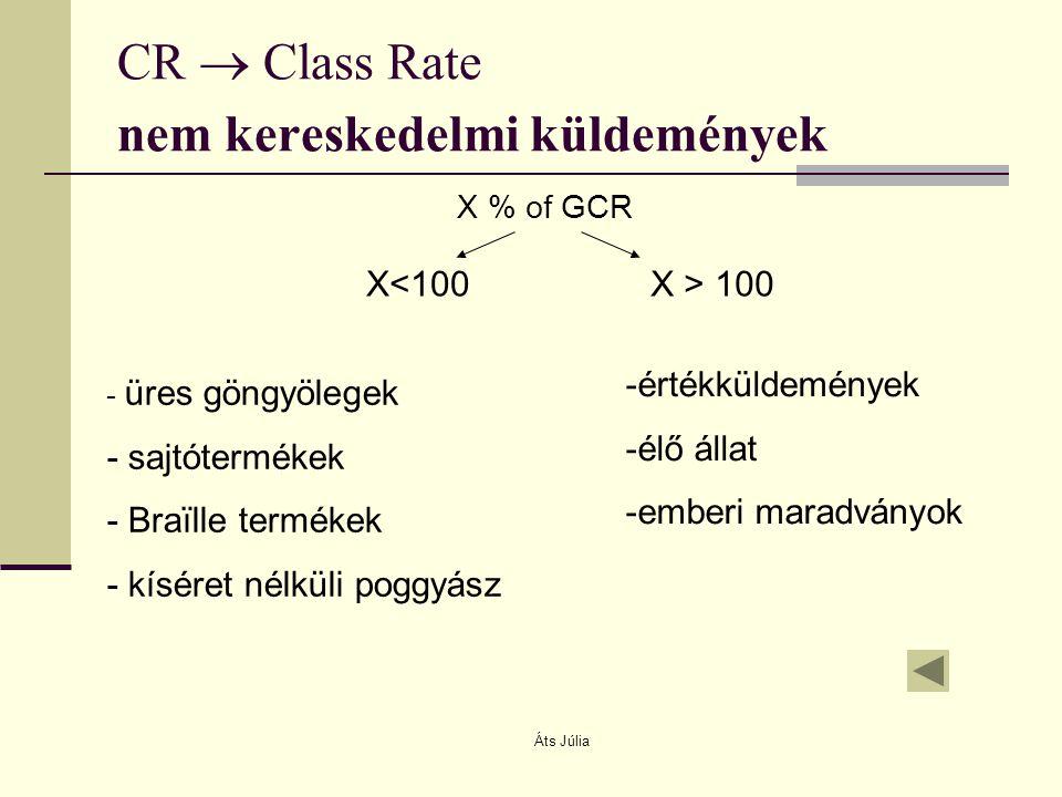 Áts Júlia CR  Class Rate nem kereskedelmi küldemények X % of GCR X<100 - üres göngyölegek - sajtótermékek - Braïlle termékek - kíséret nélküli poggyá