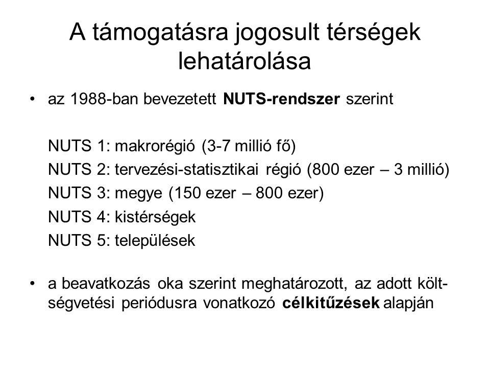 A támogatásra jogosult térségek lehatárolása az 1988-ban bevezetett NUTS-rendszer szerint NUTS 1: makrorégió (3-7 millió fő) NUTS 2: tervezési-statisz