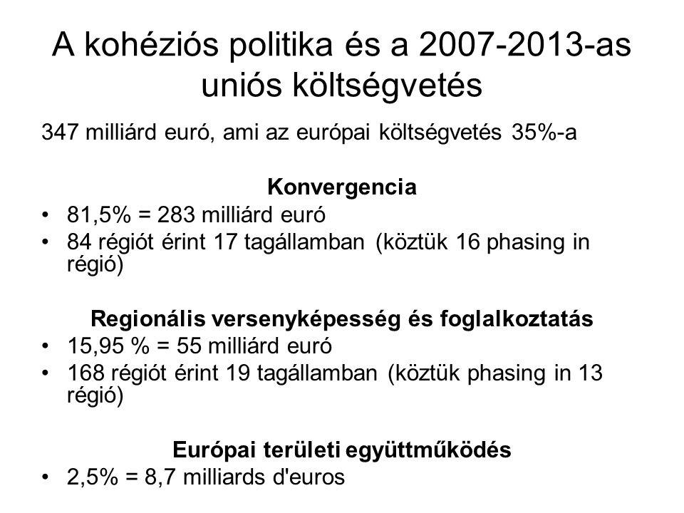 A kohéziós politika és a 2007-2013-as uniós költségvetés 347 milliárd euró, ami az európai költségvetés 35%-a Konvergencia 81,5% = 283 milliárd euró 8