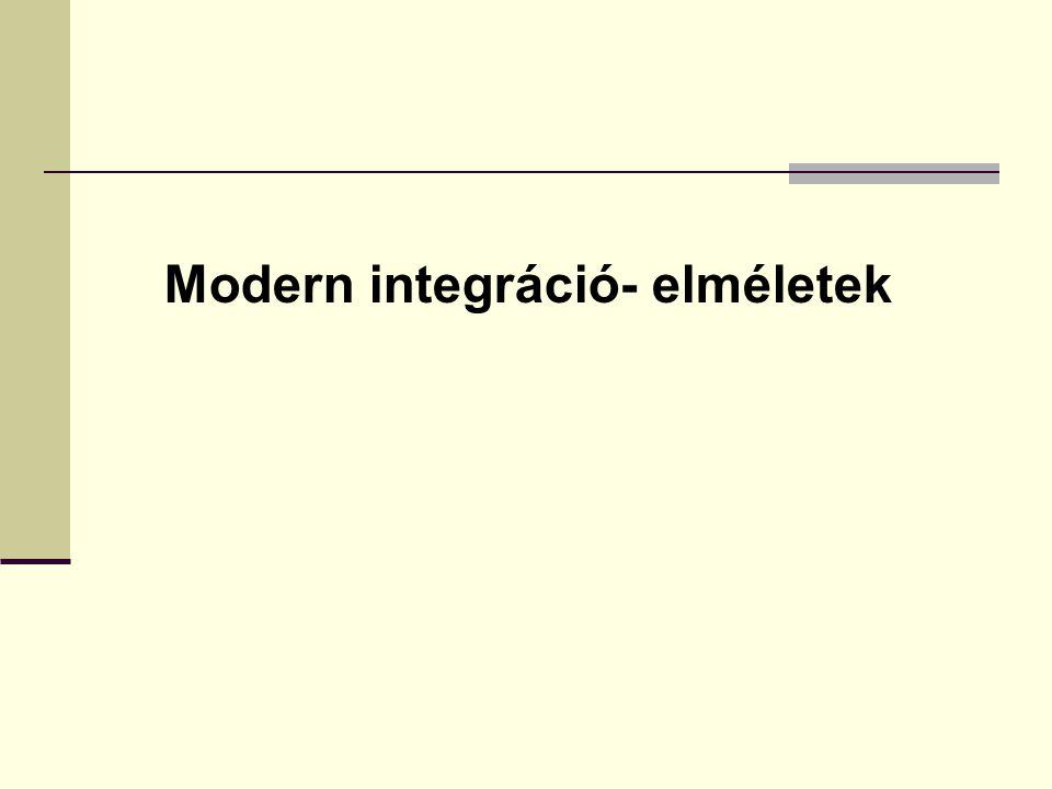 Modern integráció- elméletek