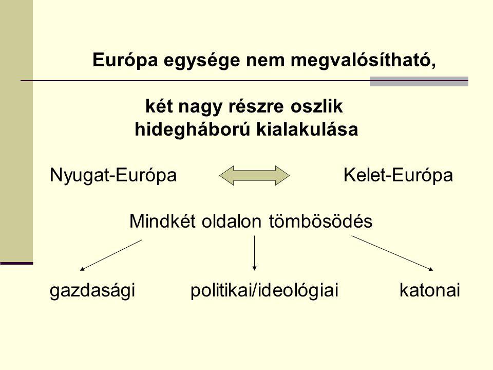 Európa egysége nem megvalósítható, két nagy részre oszlik hidegháború kialakulása Nyugat-Európa Kelet-Európa Mindkét oldalon tömbösödés gazdasági politikai/ideológiai katonai
