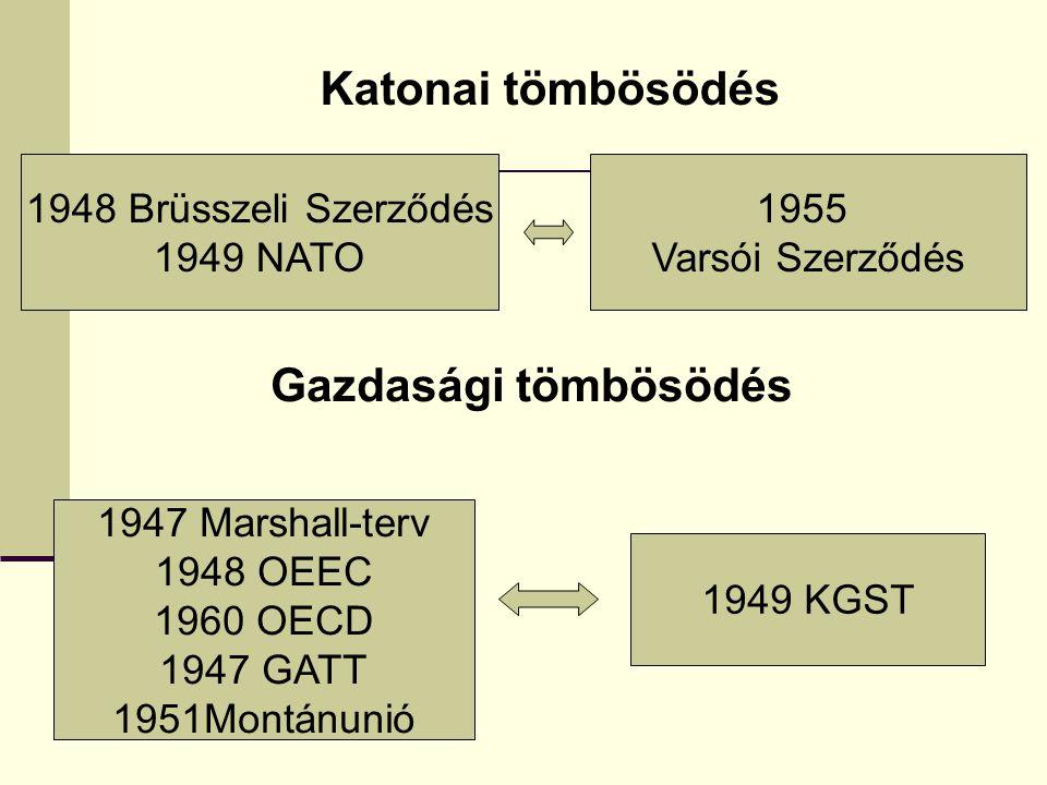 Katonai tömbösödés 1948 Brüsszeli Szerződés 1949 NATO 1955 Varsói Szerződés Gazdasági tömbösödés 1947 Marshall-terv 1948 OEEC 1960 OECD 1947 GATT 1951Montánunió 1949 KGST