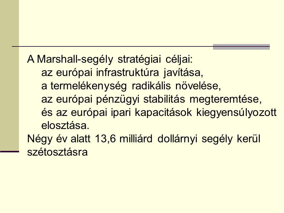 A Marshall-segély stratégiai céljai: az európai infrastruktúra javítása, a termelékenység radikális növelése, az európai pénzügyi stabilitás megteremtése, és az európai ipari kapacitások kiegyensúlyozott elosztása.