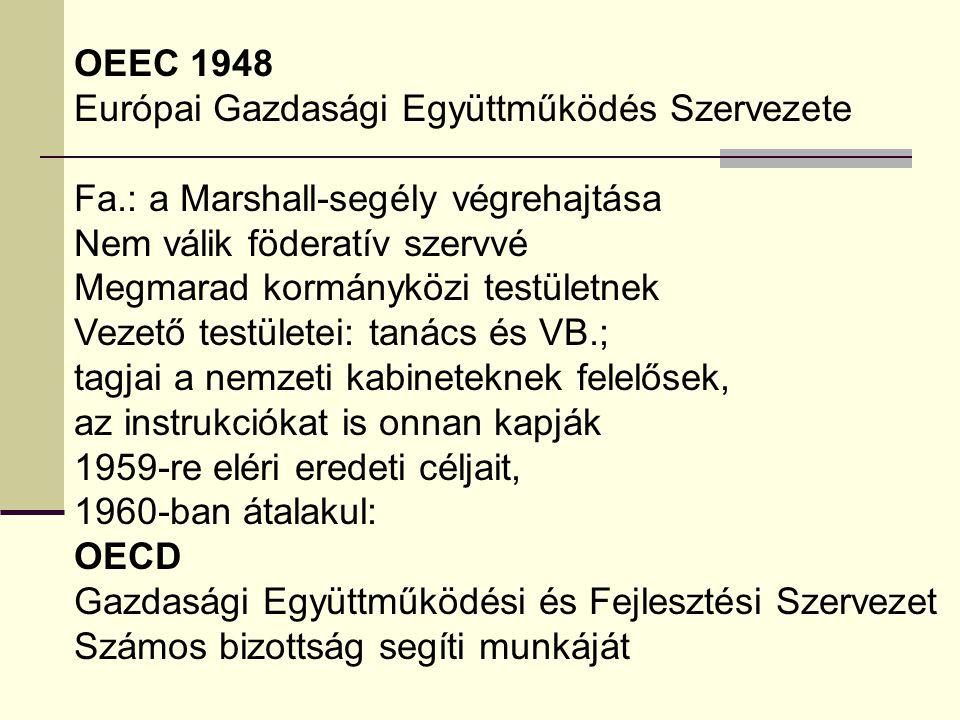OEEC 1948 Európai Gazdasági Együttműködés Szervezete Fa.: a Marshall-segély végrehajtása Nem válik föderatív szervvé Megmarad kormányközi testületnek Vezető testületei: tanács és VB.; tagjai a nemzeti kabineteknek felelősek, az instrukciókat is onnan kapják 1959-re eléri eredeti céljait, 1960-ban átalakul: OECD Gazdasági Együttműködési és Fejlesztési Szervezet Számos bizottság segíti munkáját