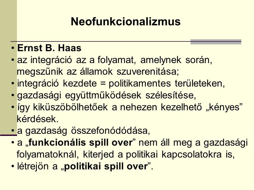 Neofunkcionalizmus Ernst B.