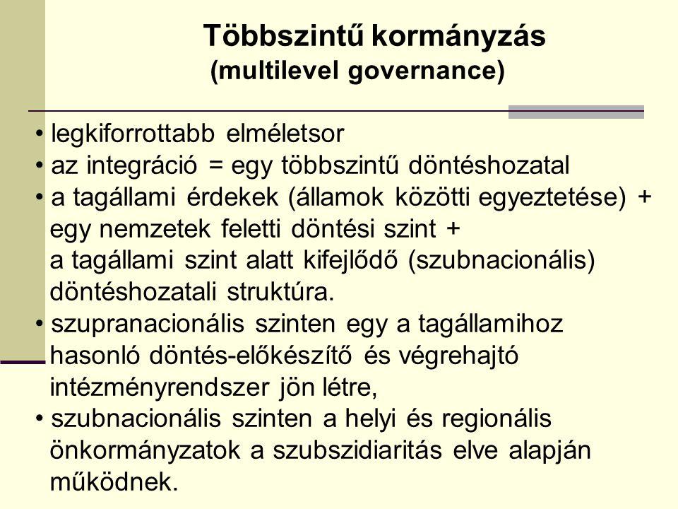 Többszintű kormányzás (multilevel governance) legkiforrottabb elméletsor az integráció = egy többszintű döntéshozatal a tagállami érdekek (államok közötti egyeztetése) + egy nemzetek feletti döntési szint + a tagállami szint alatt kifejlődő (szubnacionális) döntéshozatali struktúra.