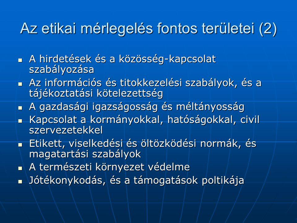 Az etikai mérlegelés fontos területei (2) A hirdetések és a közösség-kapcsolat szabályozása A hirdetések és a közösség-kapcsolat szabályozása Az információs és titokkezelési szabályok, és a tájékoztatási kötelezettség Az információs és titokkezelési szabályok, és a tájékoztatási kötelezettség A gazdasági igazságosság és méltányosság A gazdasági igazságosság és méltányosság Kapcsolat a kormányokkal, hatóságokkal, civil szervezetekkel Kapcsolat a kormányokkal, hatóságokkal, civil szervezetekkel Etikett, viselkedési és öltözködési normák, és magatartási szabályok Etikett, viselkedési és öltözködési normák, és magatartási szabályok A természeti környezet védelme A természeti környezet védelme Jótékonykodás, és a támogatások poltikája Jótékonykodás, és a támogatások poltikája
