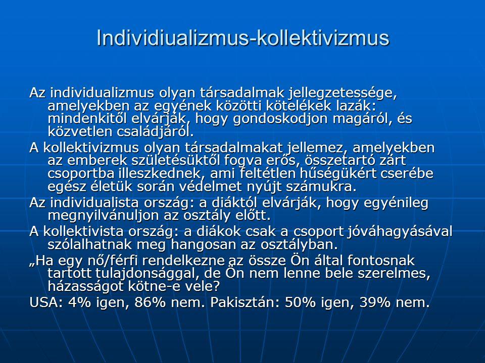 Individiualizmus-kollektivizmus Az individualizmus olyan társadalmak jellegzetessége, amelyekben az egyének közötti kötelékek lazák: mindenkitől elvárják, hogy gondoskodjon magáról, és közvetlen családjáról.