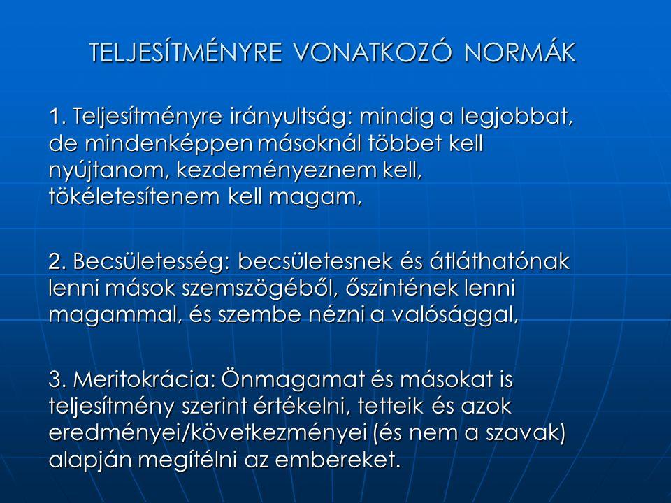 TELJESÍTMÉNYRE VONATKOZÓ NORMÁK TELJESÍTMÉNYRE VONATKOZÓ NORMÁK 1.
