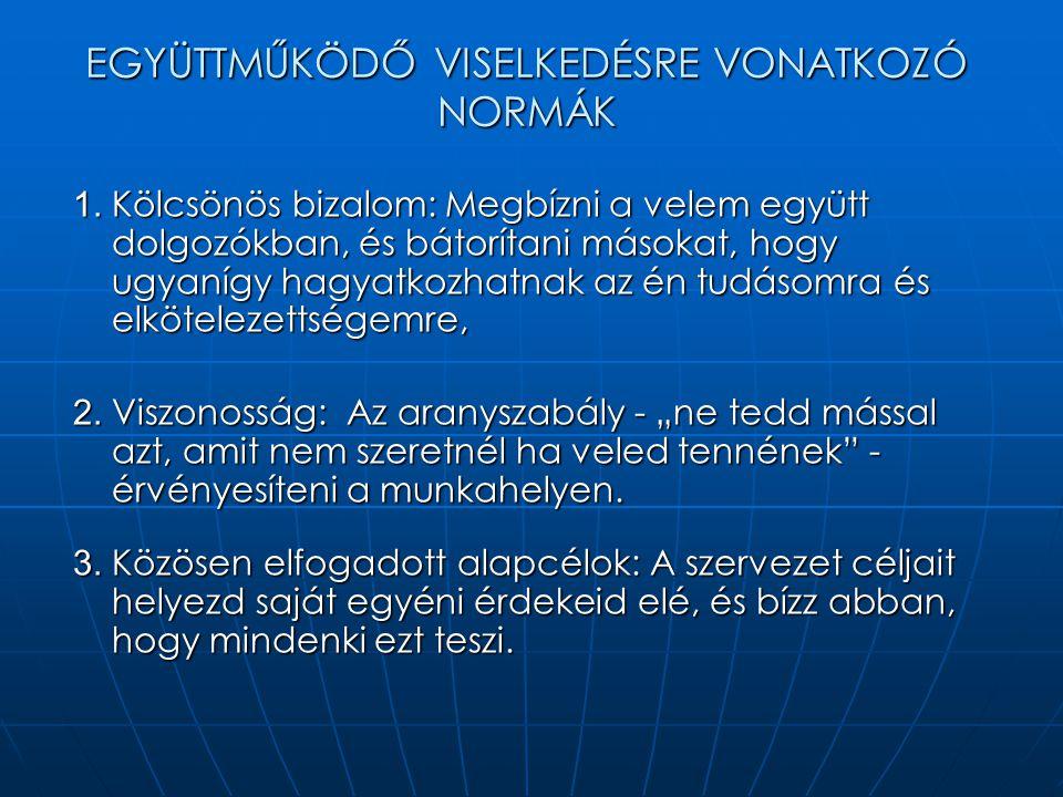 EGYÜTTMŰKÖDŐ VISELKEDÉSRE VONATKOZÓ NORMÁK 1.