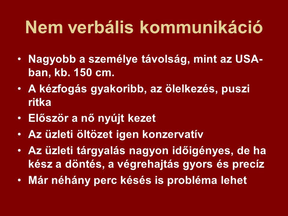 Nem verbális kommunikáció Nagyobb a személye távolság, mint az USA- ban, kb. 150 cm. A kézfogás gyakoribb, az ölelkezés, puszi ritka Először a nő nyúj