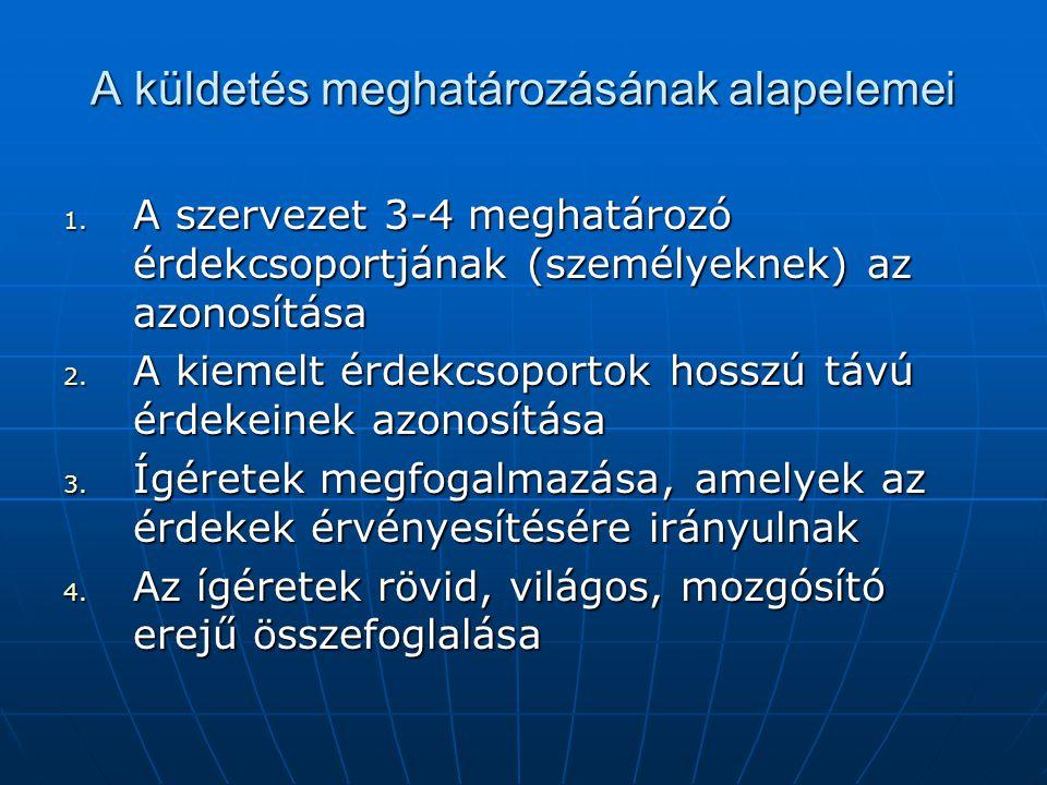 A küldetés meghatározásának alapelemei 1. A szervezet 3-4 meghatározó érdekcsoportjának (személyeknek) az azonosítása 2. A kiemelt érdekcsoportok hoss