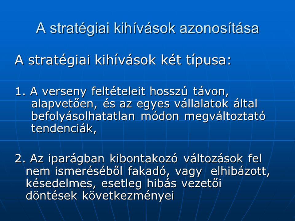A stratégiai kihívások azonosítása A stratégiai kihívások két típusa: 1. A verseny feltételeit hosszú távon, alapvetően, és az egyes vállalatok által