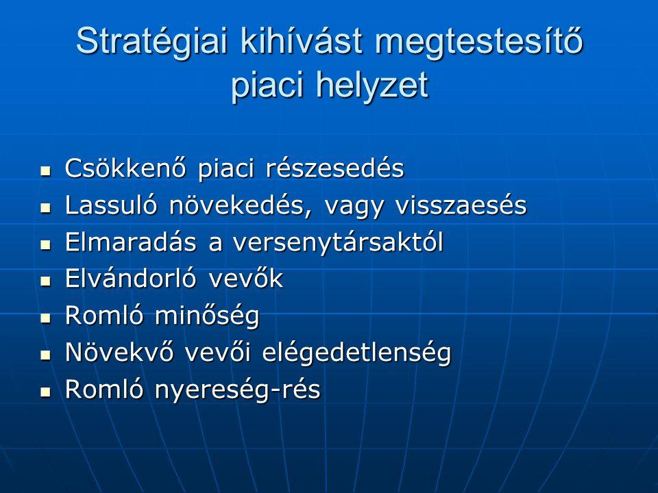 Stratégiai kihívást megtestesítő piaci helyzet Csökkenő piaci részesedés Csökkenő piaci részesedés Lassuló növekedés, vagy visszaesés Lassuló növekedé