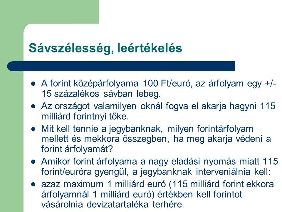 Sávszélesség, leértékelés A forint középárfolyama 100 Ft/euró, az árfolyam egy +/- 15 százalékos sávban lebeg. Az országot valamilyen oknál fogva el a