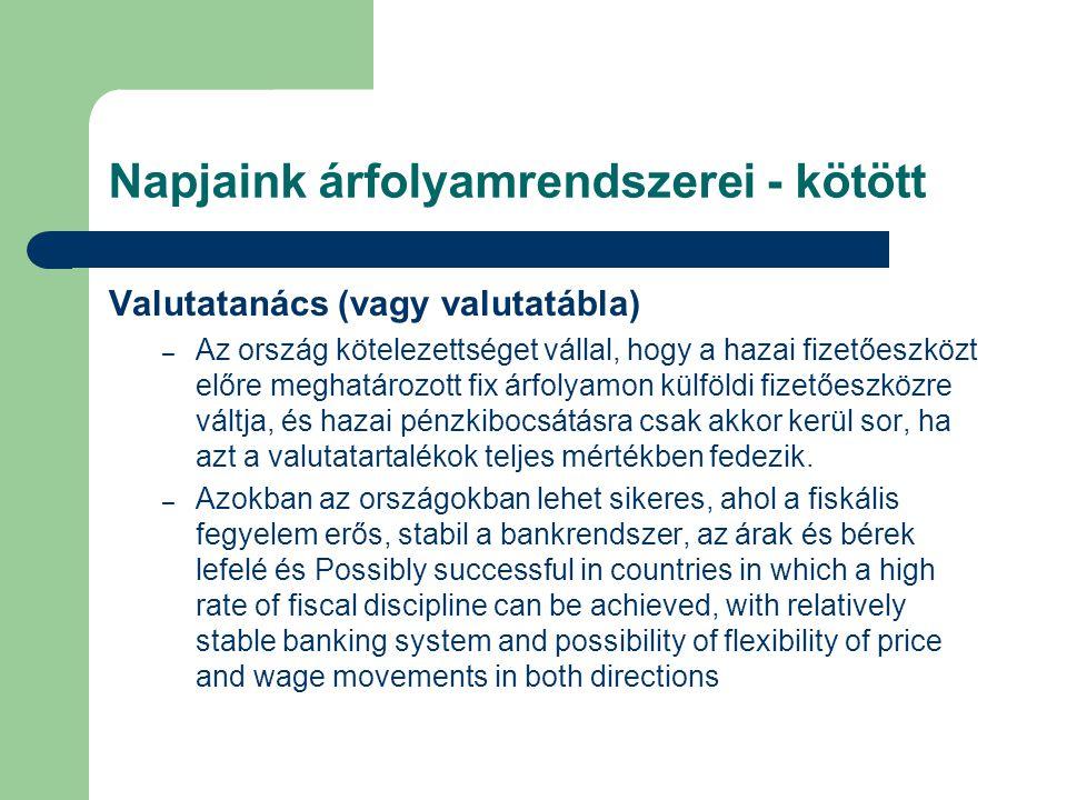 Napjaink árfolyamrendszerei - kötött Valutatanács (vagy valutatábla) – Az ország kötelezettséget vállal, hogy a hazai fizetőeszközt előre meghatározot