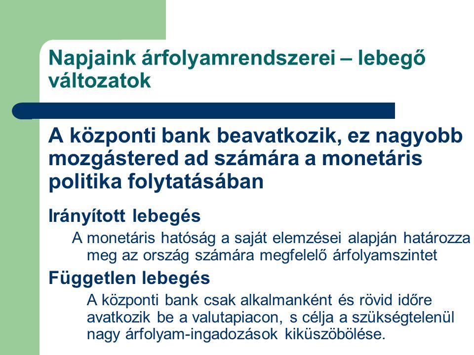 Napjaink árfolyamrendszerei – lebegő változatok A központi bank beavatkozik, ez nagyobb mozgástered ad számára a monetáris politika folytatásában Irányított lebegés A monetáris hatóság a saját elemzései alapján határozza meg az ország számára megfelelő árfolyamszintet Független lebegés A központi bank csak alkalmanként és rövid időre avatkozik be a valutapiacon, s célja a szükségtelenül nagy árfolyam-ingadozások kiküszöbölése.