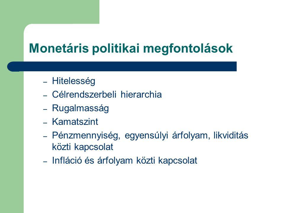 Monetáris politikai megfontolások – Hitelesség – Célrendszerbeli hierarchia – Rugalmasság – Kamatszint – Pénzmennyiség, egyensúlyi árfolyam, likviditás közti kapcsolat – Infláció és árfolyam közti kapcsolat