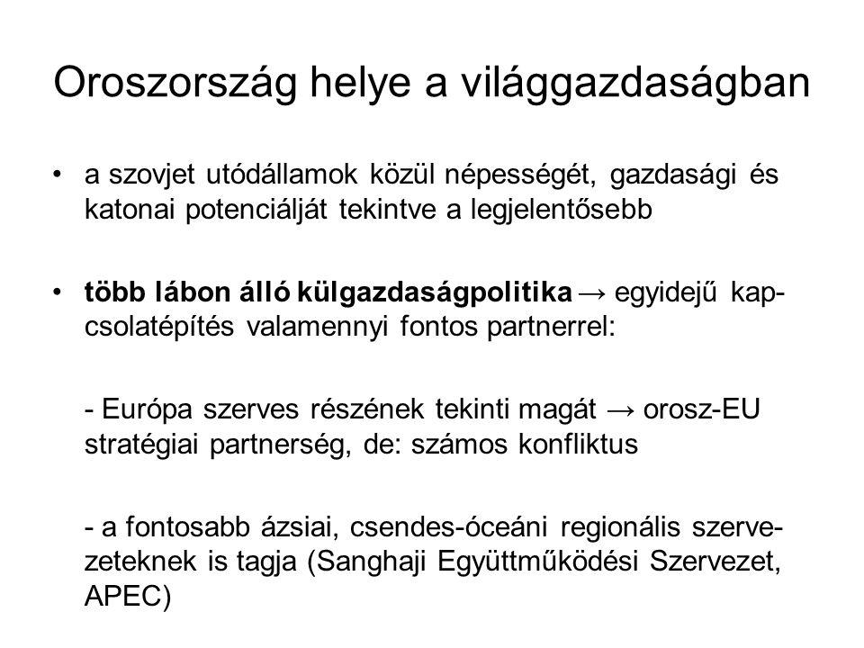 Oroszország helye a világgazdaságban a szovjet utódállamok közül népességét, gazdasági és katonai potenciálját tekintve a legjelentősebb több lábon álló külgazdaságpolitika → egyidejű kap- csolatépítés valamennyi fontos partnerrel: - Európa szerves részének tekinti magát → orosz-EU stratégiai partnerség, de: számos konfliktus - a fontosabb ázsiai, csendes-óceáni regionális szerve- zeteknek is tagja (Sanghaji Együttműködési Szervezet, APEC)