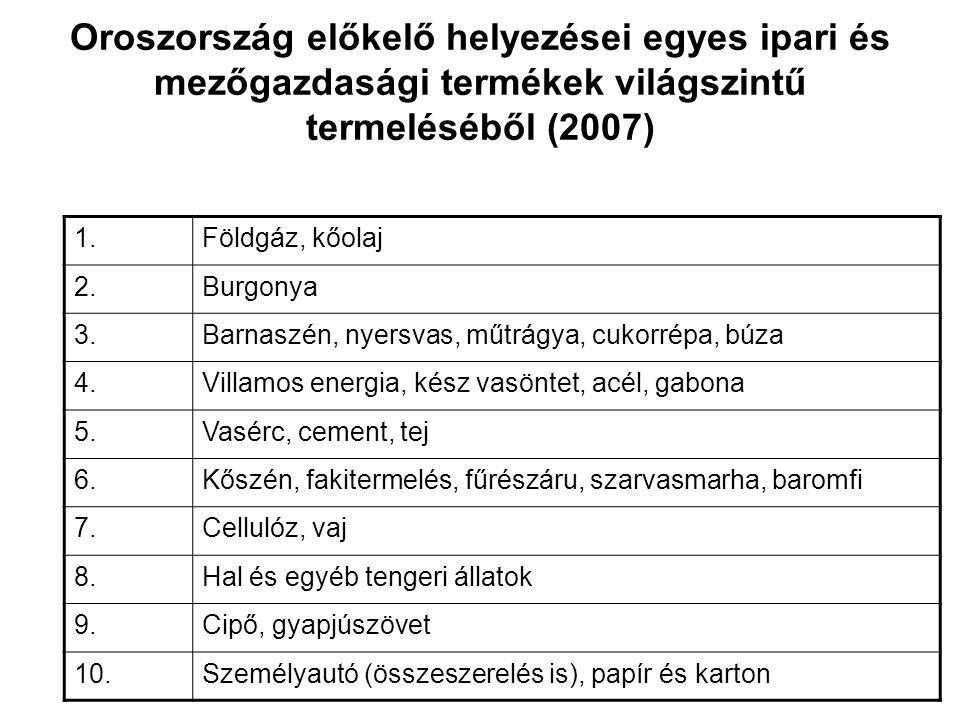 Oroszország előkelő helyezései egyes ipari és mezőgazdasági termékek világszintű termeléséből (2007) 1.Földgáz, kőolaj 2.Burgonya 3.Barnaszén, nyersvas, műtrágya, cukorrépa, búza 4.Villamos energia, kész vasöntet, acél, gabona 5.Vasérc, cement, tej 6.Kőszén, fakitermelés, fűrészáru, szarvasmarha, baromfi 7.Cellulóz, vaj 8.Hal és egyéb tengeri állatok 9.Cipő, gyapjúszövet 10.Személyautó (összeszerelés is), papír és karton