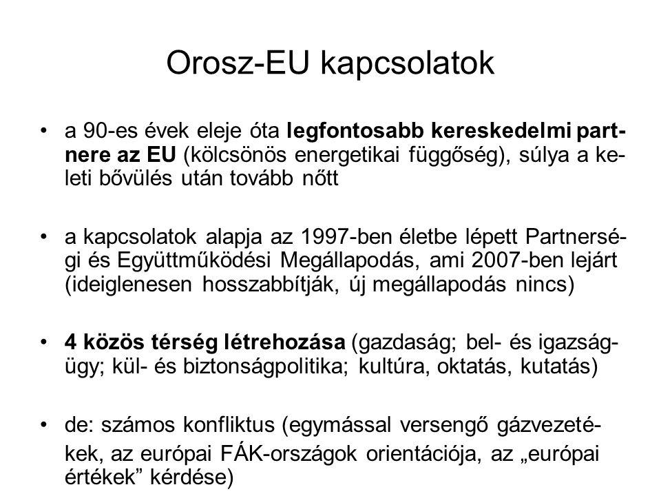 """Orosz-EU kapcsolatok a 90-es évek eleje óta legfontosabb kereskedelmi part- nere az EU (kölcsönös energetikai függőség), súlya a ke- leti bővülés után tovább nőtt a kapcsolatok alapja az 1997-ben életbe lépett Partnersé- gi és Együttműködési Megállapodás, ami 2007-ben lejárt (ideiglenesen hosszabbítják, új megállapodás nincs) 4 közös térség létrehozása (gazdaság; bel- és igazság- ügy; kül- és biztonságpolitika; kultúra, oktatás, kutatás) de: számos konfliktus (egymással versengő gázvezeté- kek, az európai FÁK-országok orientációja, az """"európai értékek kérdése)"""