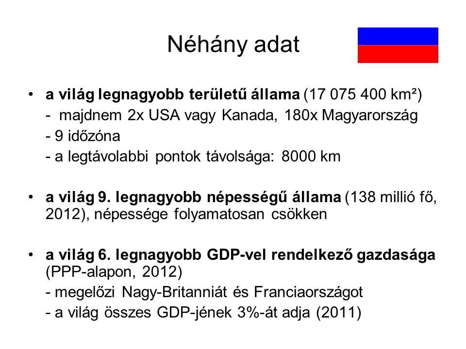 Néhány adat a világ legnagyobb területű állama (17 075 400 km²) - majdnem 2x USA vagy Kanada, 180x Magyarország - 9 időzóna - a legtávolabbi pontok távolsága: 8000 km a világ 9.