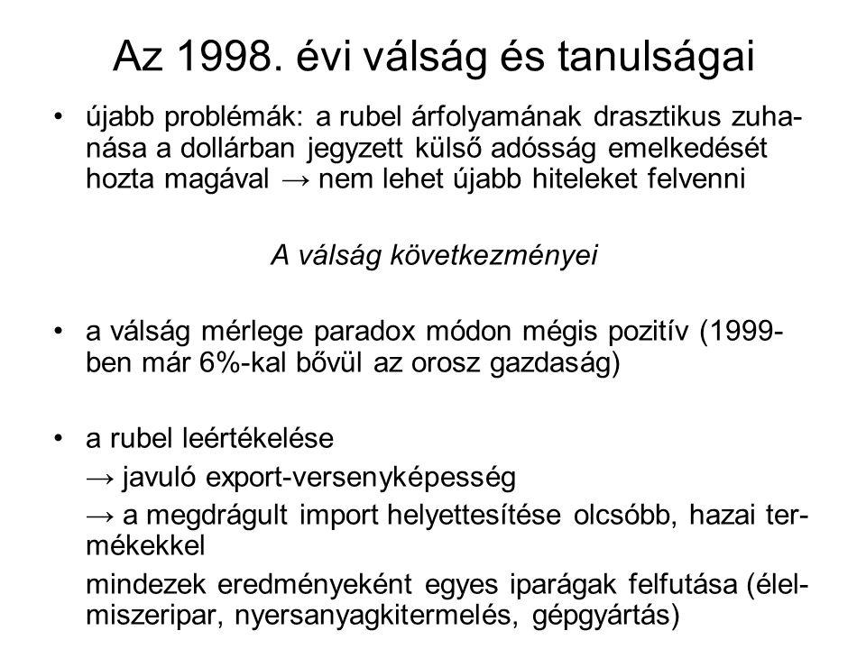 Az 1998.