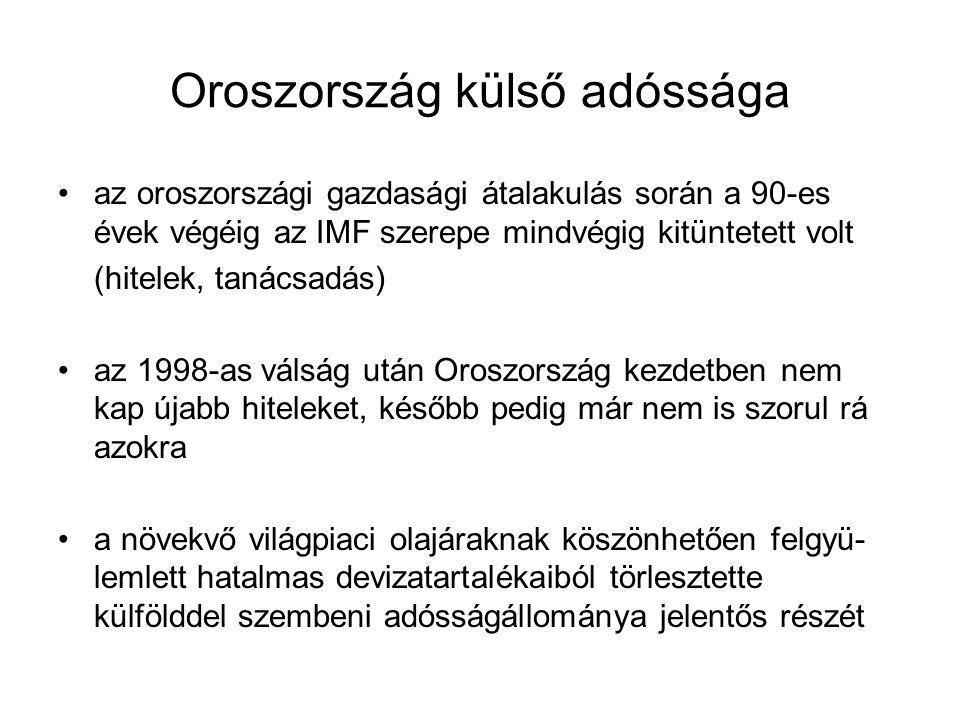 Oroszország külső adóssága az oroszországi gazdasági átalakulás során a 90-es évek végéig az IMF szerepe mindvégig kitüntetett volt (hitelek, tanácsadás) az 1998-as válság után Oroszország kezdetben nem kap újabb hiteleket, később pedig már nem is szorul rá azokra a növekvő világpiaci olajáraknak köszönhetően felgyü- lemlett hatalmas devizatartalékaiból törlesztette külfölddel szembeni adósságállománya jelentős részét