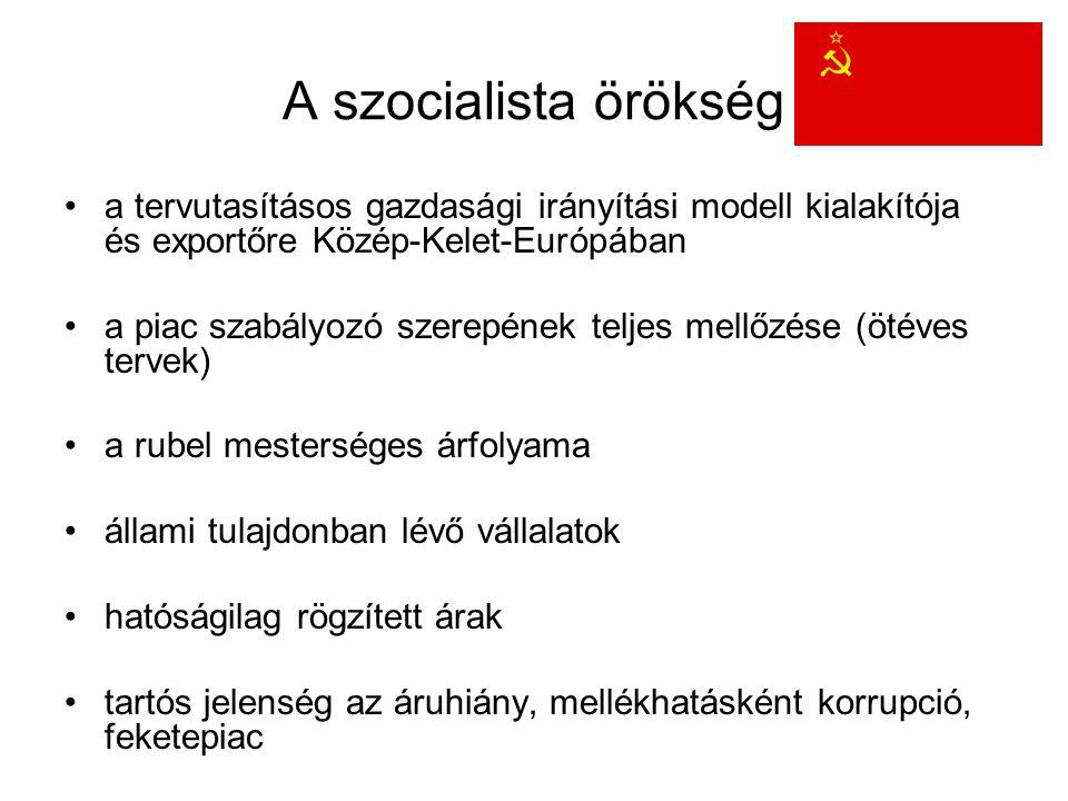 A szocialista örökség a tervutasításos gazdasági irányítási modell kialakítója és exportőre Közép-Kelet-Európában a piac szabályozó szerepének teljes mellőzése (ötéves tervek) a rubel mesterséges árfolyama állami tulajdonban lévő vállalatok hatóságilag rögzített árak tartós jelenség az áruhiány, mellékhatásként korrupció, feketepiac