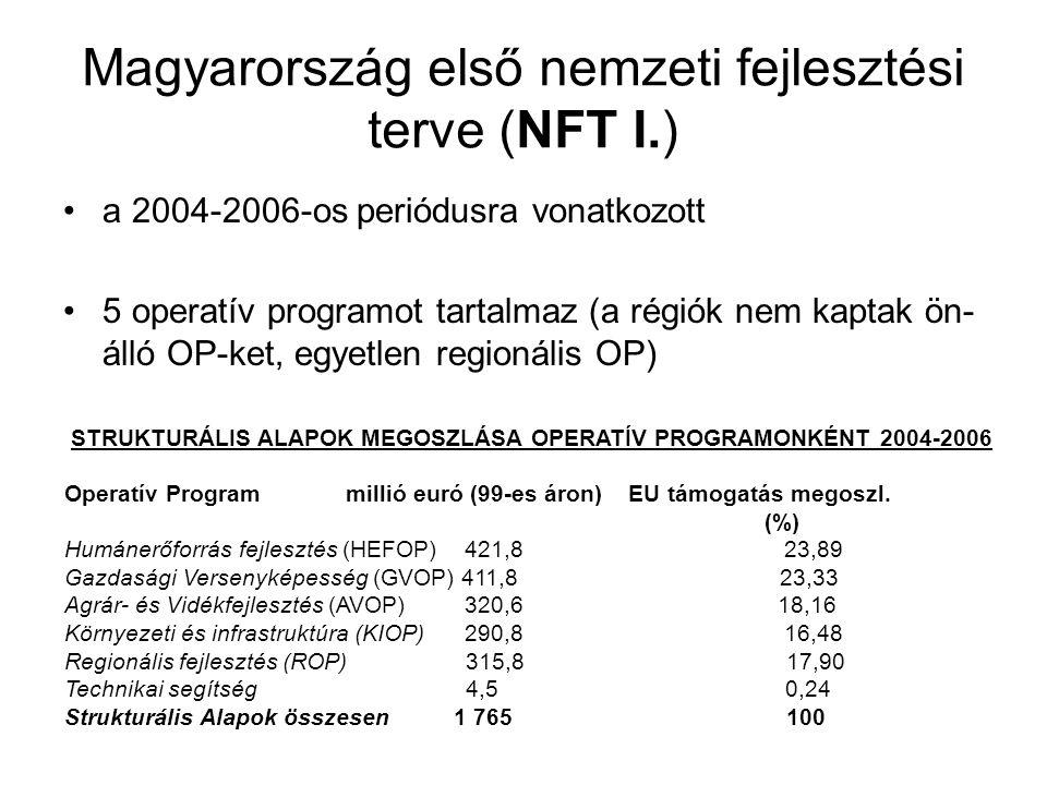 Magyarország első nemzeti fejlesztési terve (NFT I.) a 2004-2006-os periódusra vonatkozott 5 operatív programot tartalmaz (a régiók nem kaptak ön- áll