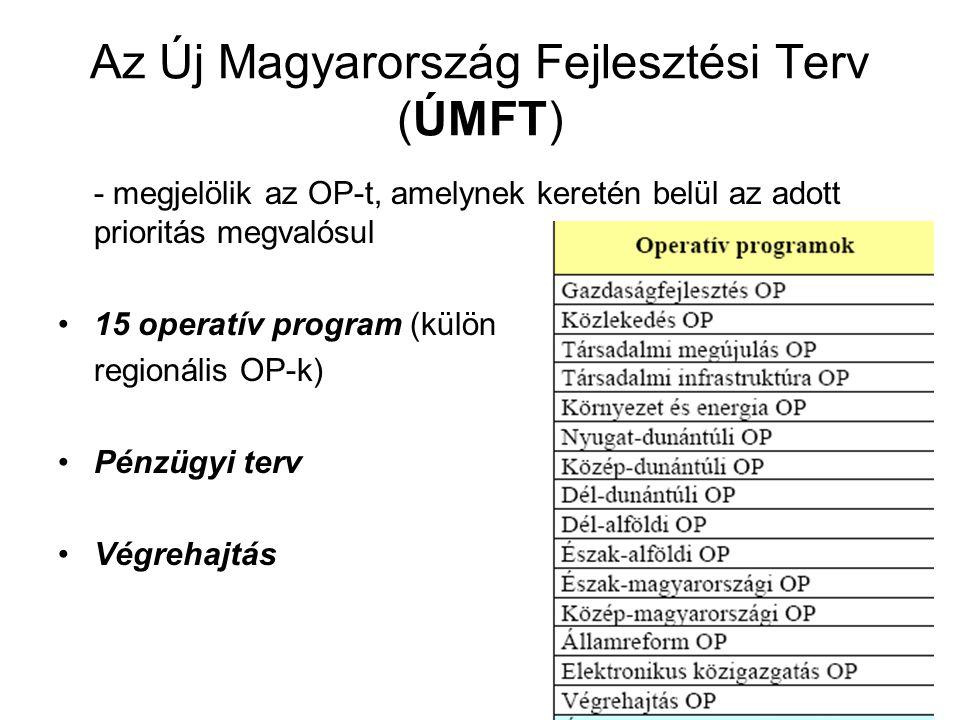 Az Új Magyarország Fejlesztési Terv (ÚMFT) - megjelölik az OP-t, amelynek keretén belül az adott prioritás megvalósul 15 operatív program (külön regio