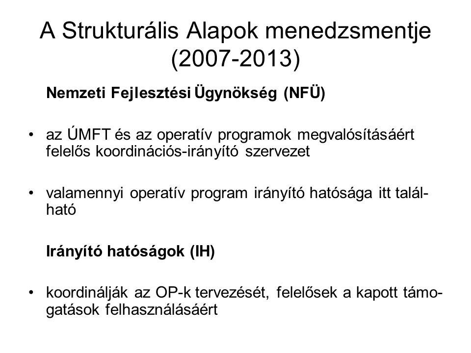 A Strukturális Alapok menedzsmentje (2007-2013) Nemzeti Fejlesztési Ügynökség (NFÜ) az ÚMFT és az operatív programok megvalósításáért felelős koordiná