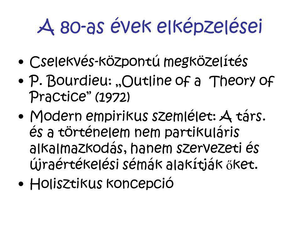 """A 80-as évek elképzelései Cselekvés-központú megközelítés P. Bourdieu: """"Outline of a Theory of Practice"""" (1972) Modern empirikus szemlélet: A társ. és"""
