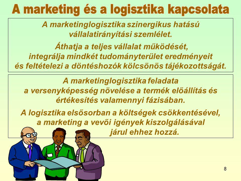 8 A marketinglogisztika feladata a versenyképesség növelése a termék előállítás és értékesítés valamennyi fázisában. A logisztika elsősorban a költség