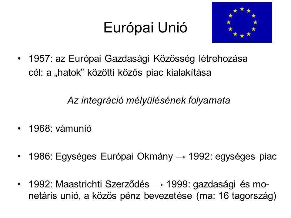 """Európai Unió 1957: az Európai Gazdasági Közösség létrehozása cél: a """"hatok"""" közötti közös piac kialakítása Az integráció mélyülésének folyamata 1968:"""