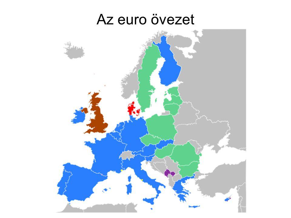 Az euro övezet